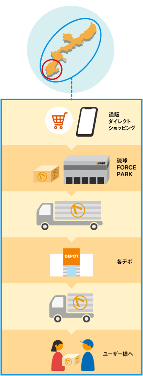 沖縄県全域 イメージ